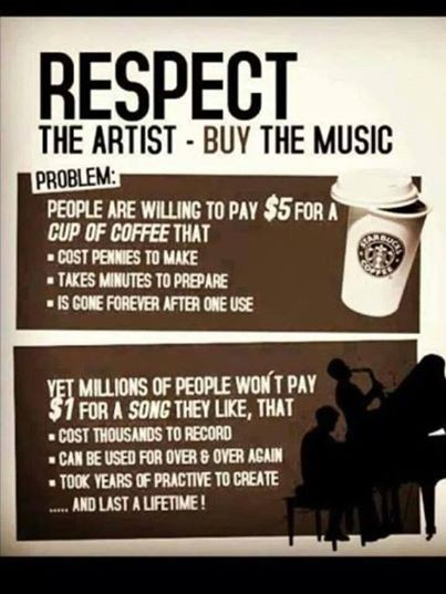 "Graphic: ""Respect the artist - Buy the music"""